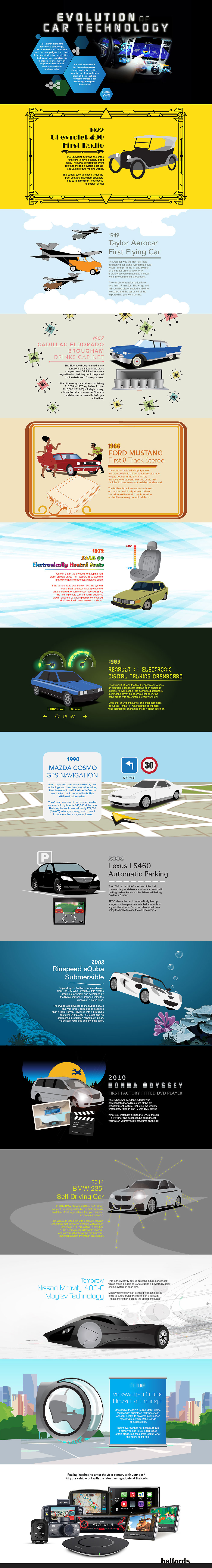 In-Car-Tech-Web-1