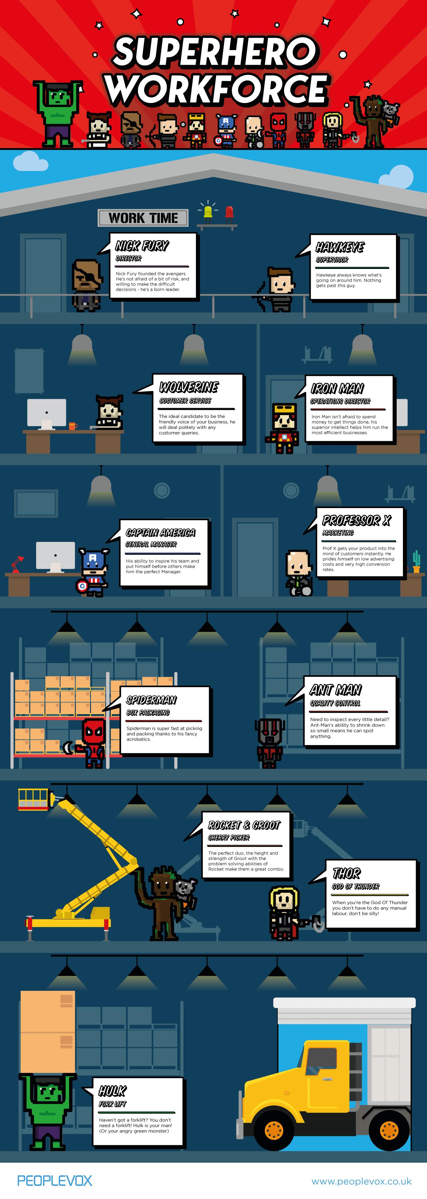 If superheroes