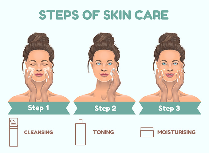 effective skin care routine